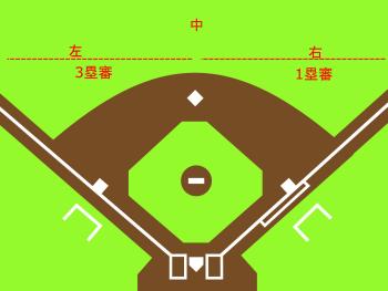 外野飛球の責任範囲2