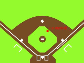 二塁審の定位置2